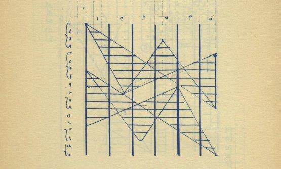 """L'opera """"Musica Lineare"""" di Mikis Theodorakis è l'etichetta dell'annata 2017 di Casanuova"""