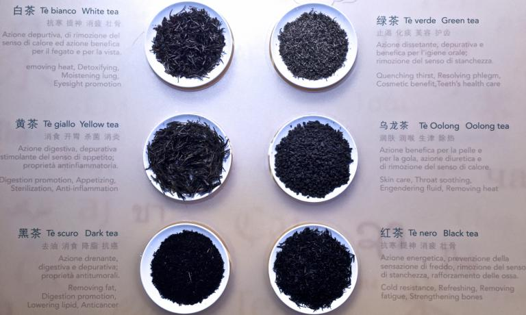 The main types of tea in China