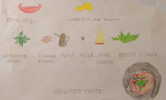 Il disegno della ricetta di Cecilia, gli Gnocchi t