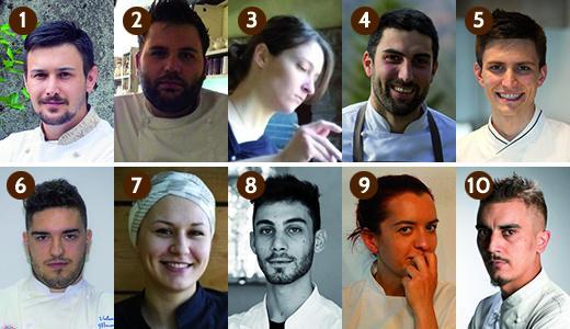 I dieci finalisti