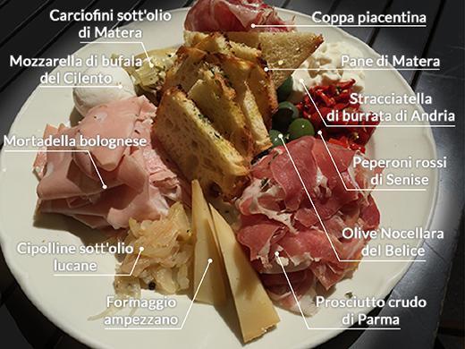 Il dettaglio dell'Antipasto all'italiana d