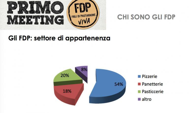 Sopra, un po' di numeri su Fdp. Ed eccone altri: il 61% delle adesioni è arrivato dal Nord Italia, il 22% dal Sud, il 15% dal Centro, il 2% dall'estero