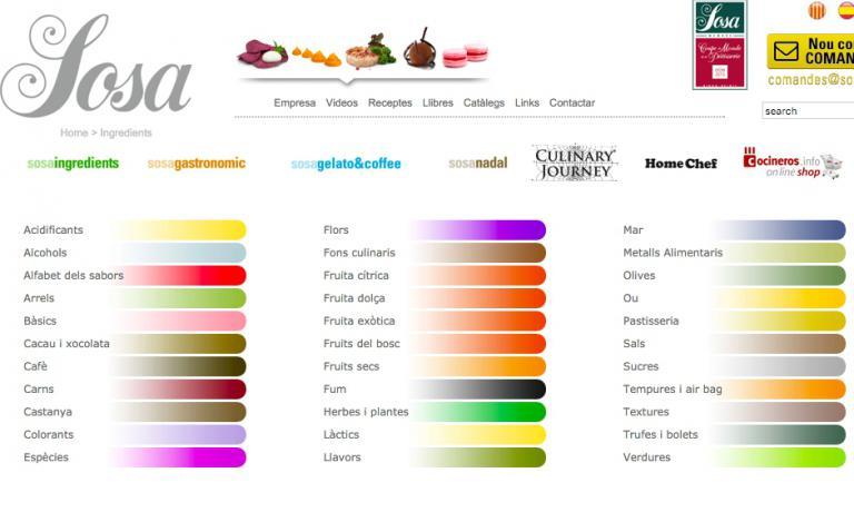 Il mondo di prodotti disponibili su sosa.cat