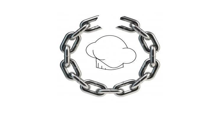 Il logo delComitato di Liberazione Nazionale dei Cuochi dal Mestiere