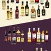 Vecchia e nuova gamma di prodotti De Nigris