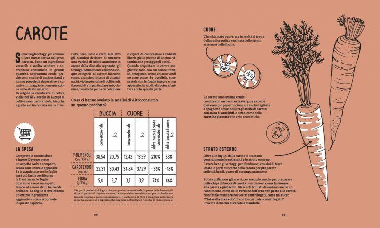 Illustrazioni da Il Grande Libro delle Bucce